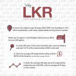 Why LKR